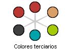 El Color: Colores Terciarios