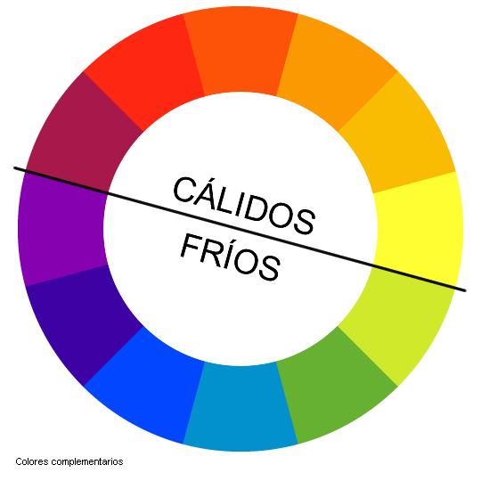 eL cOLOR: cÁLIDOS Y fRÍOS