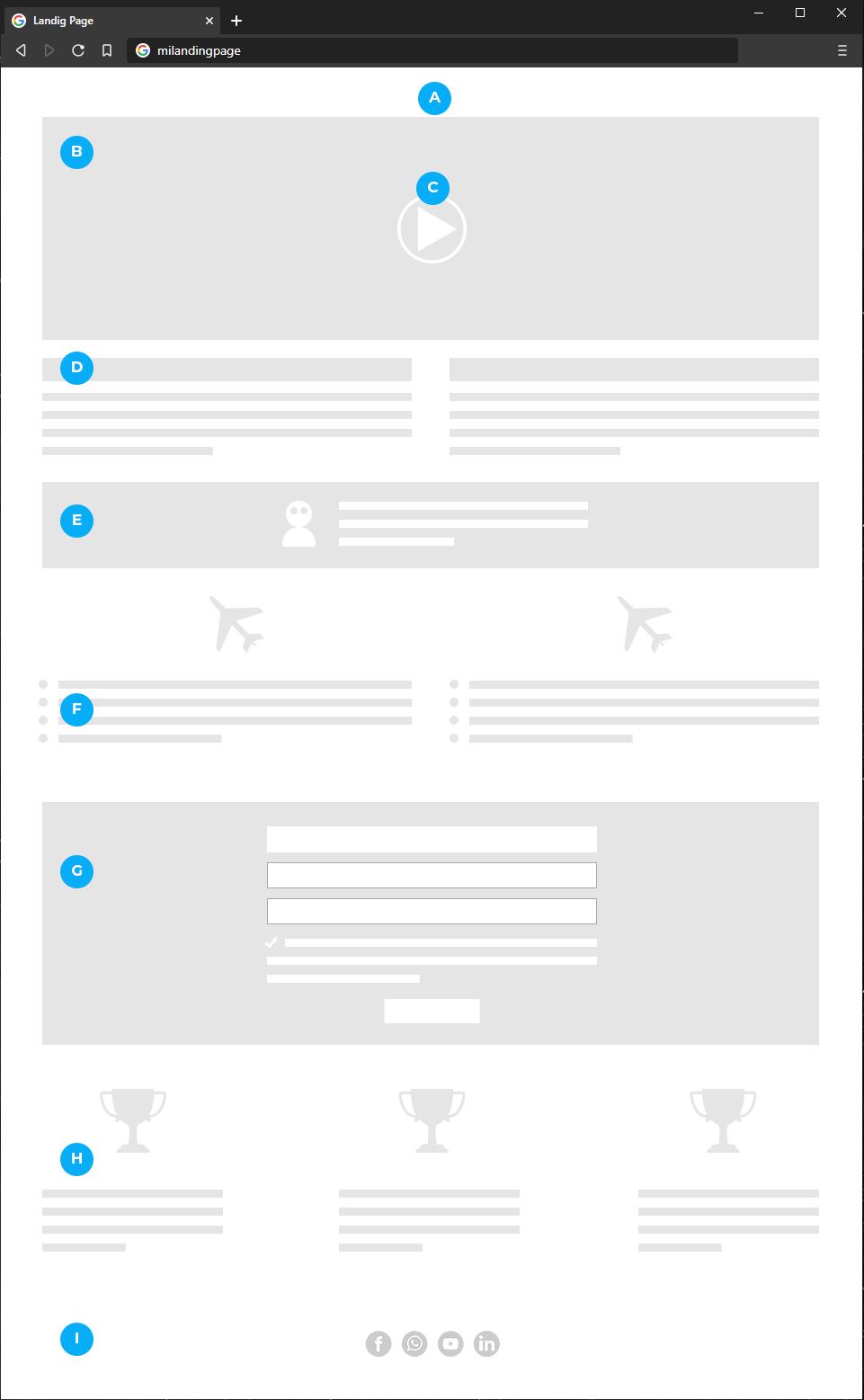 Nubedocs :: Mapa de una Landing Page